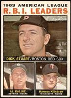 1963 AL R.B.I. Leaders (Dick Stuart, Al Kaline, Harmon Killebrew) [VGEX]