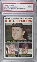 1963 American League R.B.I. Leaders (Dick Stuart, Al Kaline, Harmon Killebrew) …