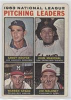 1963 NL Pitching Leaders (Sandy Koufax, Juan Marichal, Warren Spahn, Jim Malone…