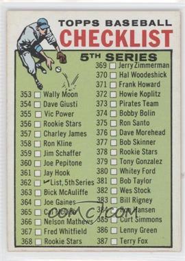 1964 Topps - [Base] #362 - Checklist