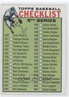 Checklist - 6th Series