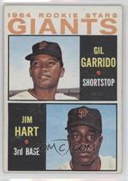 Gil Garrido, Jim Hart