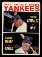 Yankees Rookie Stars (Pedro Gonzalez, Archie Moore) [GOOD]