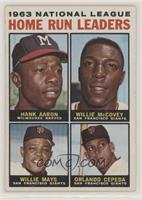 1963 NL Home Run Leaders (Hank Aaron, Willie McCovey, Willie Mays, Orlando Cepe…