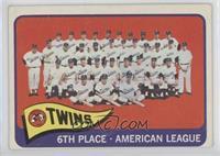 Minnesota Twins Team [GoodtoVG‑EX]