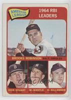 Brooks Robinson, Mickey Mantle, Harmon Killebrew, Dick Stuart