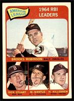 Brooks Robinson, Mickey Mantle, Harmon Killebrew, Dick Stuart [EX MT]