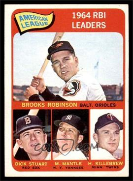 1965 Topps - [Base] #5 - Brooks Robinson, Mickey Mantle, Harmon Killebrew, Dick Stuart [EX]
