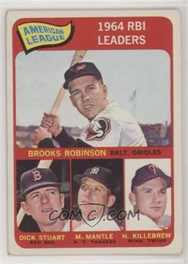 1965 Topps - [Base] #5 - Brooks Robinson, Mickey Mantle, Harmon Killebrew, Dick Stuart