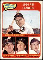 Brooks Robinson, Mickey Mantle, Harmon Killebrew, Dick Stuart [VG+]