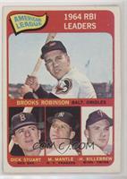 Brooks Robinson, Mickey Mantle, Harmon Killebrew, Dick Stuart