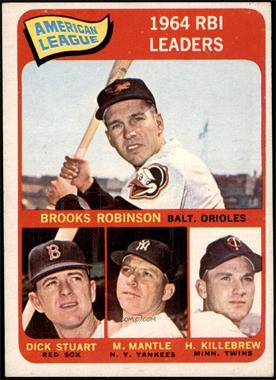 1965 Topps - [Base] #5 - Brooks Robinson, Mickey Mantle, Harmon Killebrew, Dick Stuart [VG EX]
