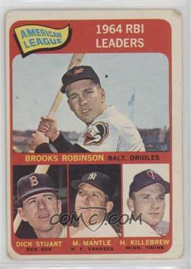 1965 Topps - [Base] #5 - Brooks Robinson, Mickey Mantle, Harmon Killebrew, Dick Stuart [PoortoFair]