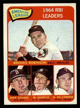 1965 Topps - [Base] #5 - Brooks Robinson, Mickey Mantle, Harmon Killebrew, Dick Stuart [EXMT]