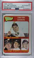Brooks Robinson, Mickey Mantle, Harmon Killebrew, Dick Stuart [PSA Authent…