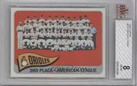 High # - Baltimore Orioles Team [BVG 8 NM‑MT]