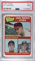 High # - American League 1965 Rookie Stars (Darold Knowles, Richie Scheinblum, …