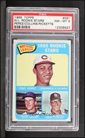 1965 Rookie Stars - Tony Perez, Kevin Collins, Dave Ricketts [PSA 8 N…