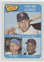 National League 1964 RBI Leaders (Ken Boyer, Ron Santo, Willie Mays) [Good …