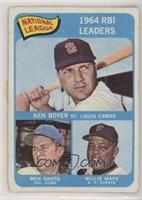 National League 1964 RBI Leaders (Ken Boyer, Ron Santo, Willie Mays) [Poor…