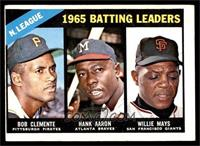 1965 NL Batting Leaders (Roberto Clemente, Hank Aaron, Willie Mays) [VG EX]