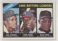 NL Batting Leaders (Bob Clemente, Hank Aaron, Willie Mays)