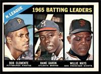 NL Batting Leaders (Bob Clemente, Hank Aaron, Willie Mays) [EX]