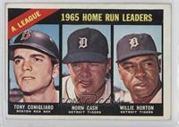 1965 AL Home Run Leaders (Tony Conigliaro, Norm Cash, Willie Horton) [None…