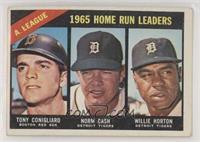 1965 AL Home Run Leaders (Tony Conigliaro, Norm Cash, Willie Horton) [Poor…