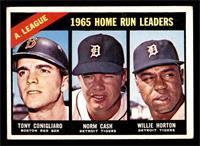 1965 AL Home Run Leaders (Tony Conigliaro, Norm Cash, Willie Horton) [VGE…