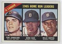 1965 AL Home Run Leaders (Tony Conigliaro, Norm Cash, Willie Horton)