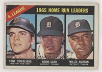 A. League Home Run Leaders (Tony Conigliaro, Norm Cash, Willie Horton) [Poor&nb…