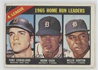 A. League Home Run Leaders (Tony Conigliaro, Norm Cash, Willie Horton) [Poor]