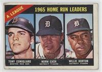A. League Home Run Leaders (Tony Conigliaro, Norm Cash, Willie Horton) [Poor&nb…