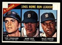 A. League Home Run Leaders (Tony Conigliaro, Norm Cash, Willie Horton) [EX]