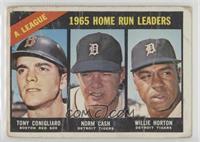A. League Home Run Leaders (Tony Conigliaro, Norm Cash, Willie Horton) [Poor]