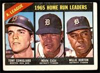 A. League Home Run Leaders (Tony Conigliaro, Norm Cash, Willie Horton) [VG]