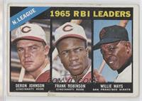 1965 NL RBI Leaders (Deron Johnson, Frank Robinson, Willie Mays) [Poor to&…