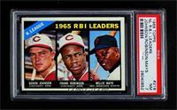N. League RBI Leaders (Deron Johnson, Frank Robinson, Willie Mays) [PSA7&…