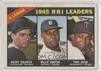 1965 AL RBI Leaders (Willie Horton, Tony Oliva, Rocky Colavito) [Poorto&n…