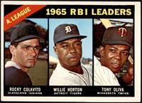 1965 AL RBI Leaders (Willie Horton, Tony Oliva, Rocky Colavito) [VGEX]
