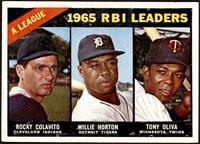 1965 AL RBI Leaders (Willie Horton, Tony Oliva, Rocky Colavito) [VGEX+]