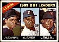 1965 AL RBI Leaders (Willie Horton, Tony Oliva, Rocky Colavito) [GOOD]