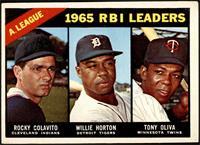 1965 AL RBI Leaders (Willie Horton, Tony Oliva, Rocky Colavito) [VG]