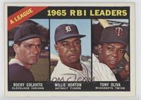 1965 AL RBI Leaders (Willie Horton, Tony Oliva, Rocky Colavito)