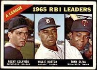 1965 AL RBI Leaders (Willie Horton, Tony Oliva, Rocky Colavito) [FAIR]