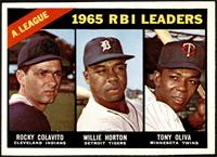1965 AL RBI Leaders (Willie Horton, Tony Oliva, Rocky Colavito) [EX]