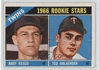 Twins Rookies (Andy Kosco, Ted Uhlaender) [Good to VG‑EX]