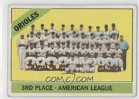 Baltimore Orioles Team [Altered]