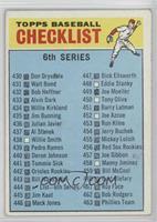 Checklist - 6th Series (456 is Red Sox Rookies) [PoortoFair]